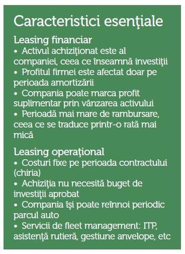 financiar 1