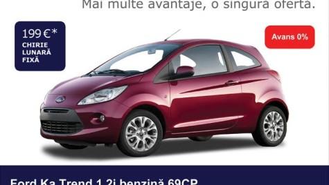 Leasingul operaţional pe înţelesul tuturor (II). Exemplu practic: Ford Ka 1.2i
