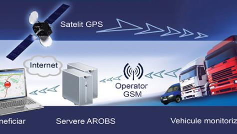 Soluţii de monitorizare prin GPS de la Arobs Transilvania