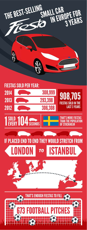 Infografic 1