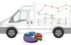 Infografic FloteAuto: înmatriculări vehicule comerciale ușoare (N1) în 2010-2014