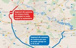 O porțiune din Centura Bucureștiului, închisă două luni