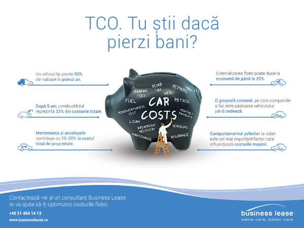 tco-business lease
