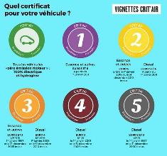 certificat-poluare-fr