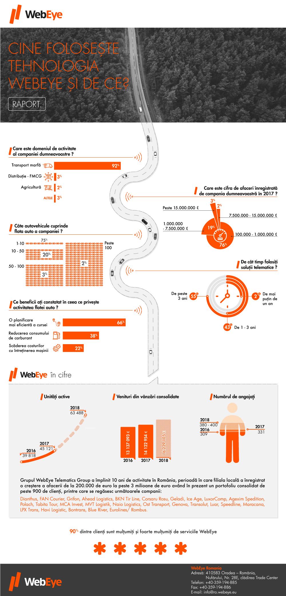 webeye_infografic