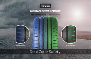 Nokian Powerperoof