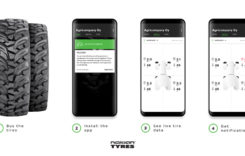 Nokian Tyres Intuitu, sistemul digital de monitorizare a temperaturii şi presiunii din anvelope
