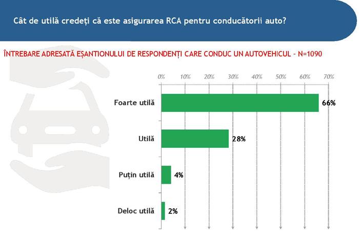preţuri de referinţă pentru reparaţiile auto