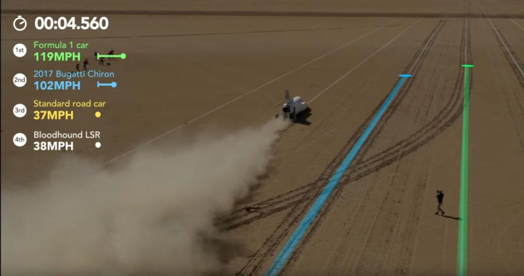 Bugatti Chiron vs Formula 1 vs Bloodhund LSR