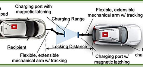 Sistem P2P: mașinile electrice s-ar putea încărca una de la cealaltă. Iată cum!