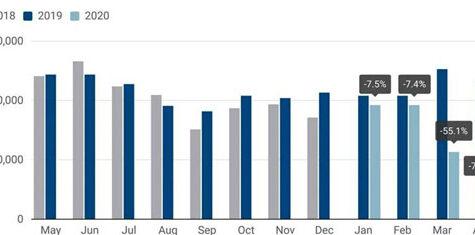 Înmatriculările de autoturisme noi în UE s-au prăbuşit, în aprilie, cu 76,3%